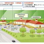 葉山に道の駅が出来ます!2017年4月オープン予定